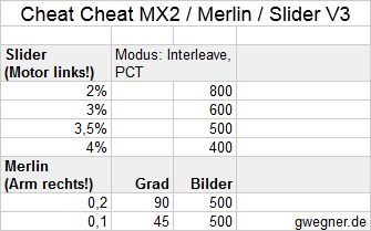 Cheat Cheat - MX-2/Merlin