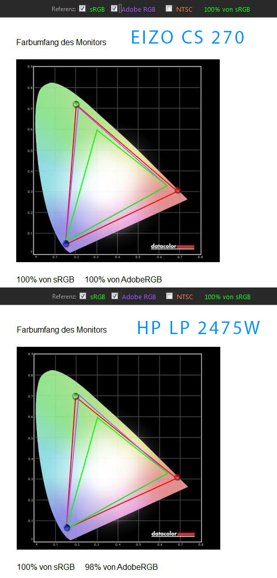 2015-07-27-15_46_19-eizo-hp-vergleich_