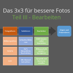 Das 3x3 für bessere Fotos, Portfolios und Präsentationen | gwegner.de